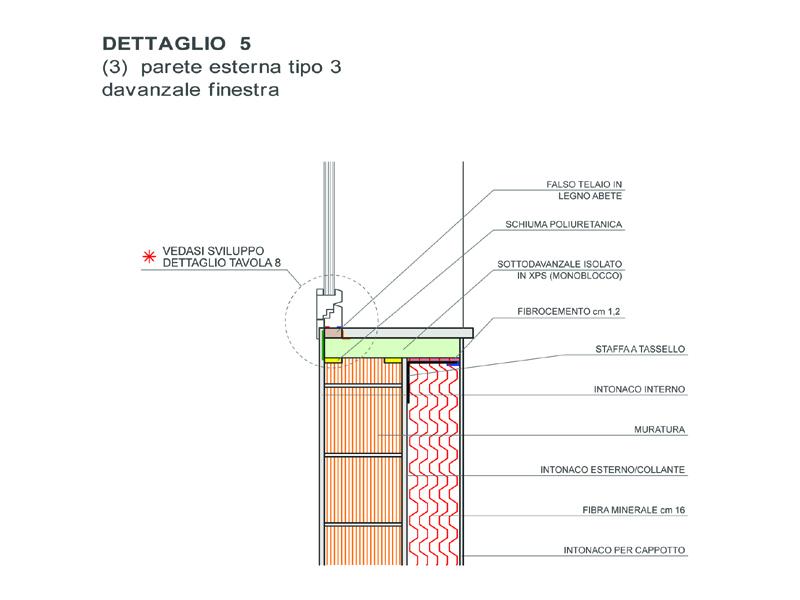 Casaclima r recupero energetico studio carturan - Particolare costruttivo finestra ...